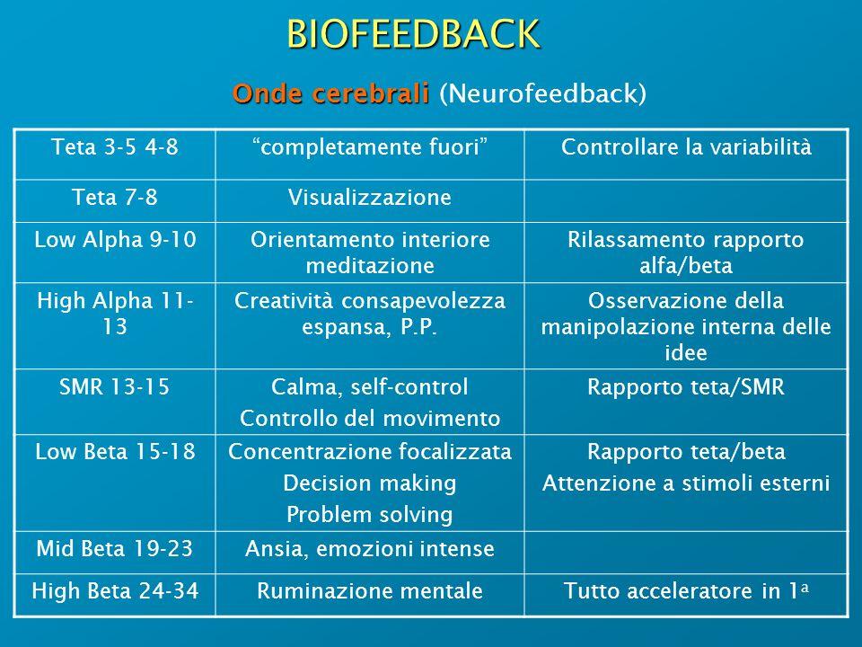 BIOFEEDBACK Onde cerebrali Onde cerebrali (Neurofeedback) Teta 3-5 4-8completamente fuoriControllare la variabilità Teta 7-8Visualizzazione Low Alpha