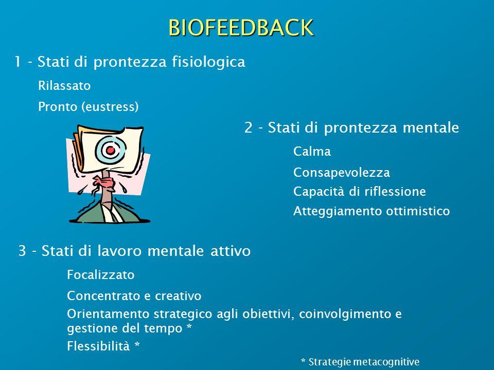 BIOFEEDBACK 1 - Stati di prontezza fisiologica Rilassato Pronto (eustress) 3 - Stati di lavoro mentale attivo Focalizzato Concentrato e creativo Orien