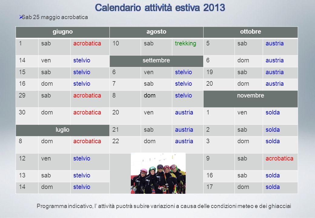 Attività Agonistica Attività Agonistica Partecipazione al circuito Trentino e Promozionali-Nazionali Attività Estiva Preparazione Atletica