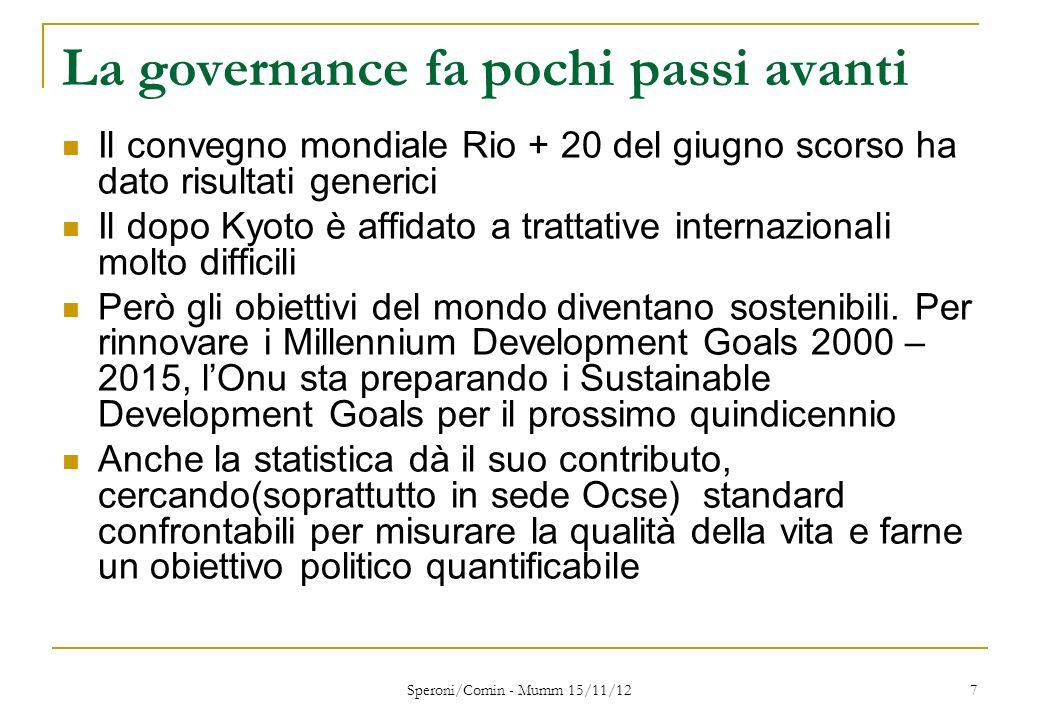 La governance fa pochi passi avanti Il convegno mondiale Rio + 20 del giugno scorso ha dato risultati generici Il dopo Kyoto è affidato a trattative internazionali molto difficili Però gli obiettivi del mondo diventano sostenibili.