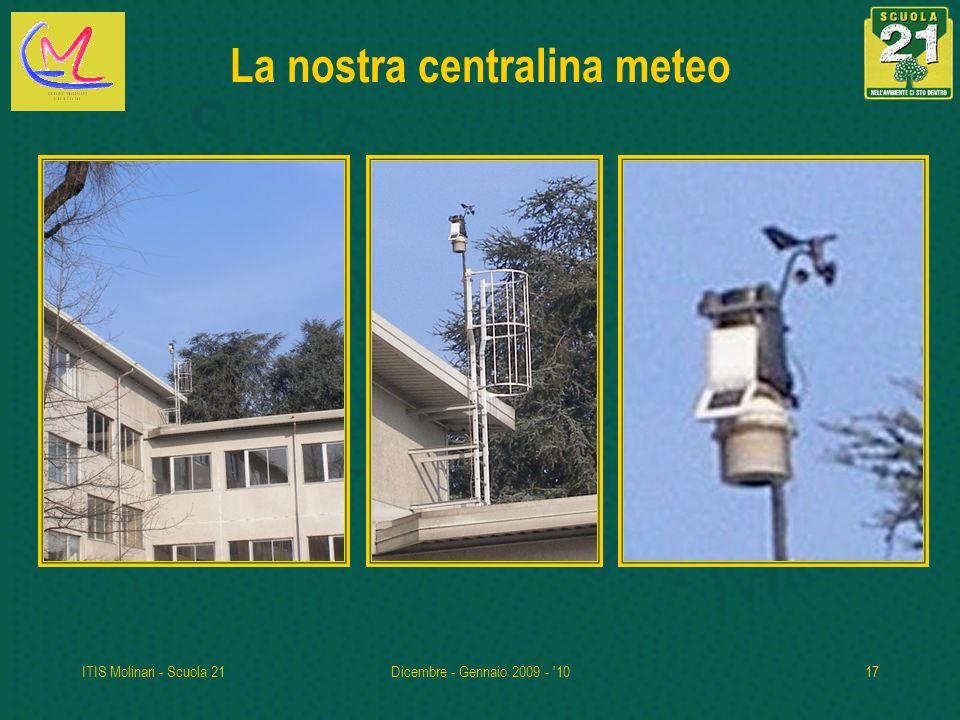 ITIS Molinari - Scuola 21Dicembre - Gennaio 2009 - '1017 La nostra centralina meteo