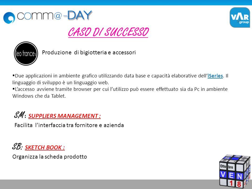 CASO DI SUCCESSO SM : SUPPLIERS MANAGEMENT : Facilita linterfaccia tra fornitore e azienda Due applicazioni in ambiente grafico utilizzando data base e capacità elaborative delliSeries.