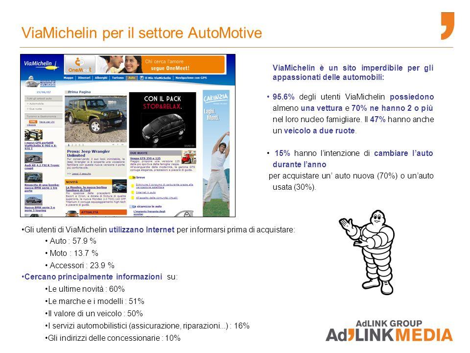 ViaMichelin è un sito imperdibile per gli appassionati delle automobili: 95.6% degli utenti ViaMichelin possiedono almeno una vettura e 70% ne hanno 2 o più nel loro nucleo famigliare.