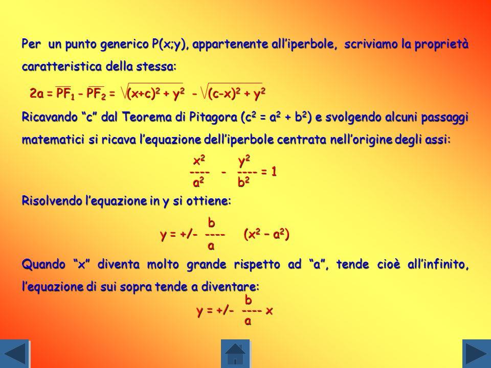 IPERBOLE E il luogo dei punti in un piano, per i quali la differenza delle distanze di ogni punto (P) da due punti fissi, detti fuochi (F), è costante