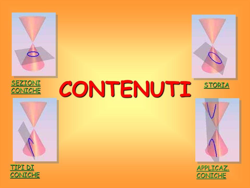 Se accendiamo una torcia elettrica, la luce della lampadina, uscendo dalla lente di forma circolare, formerà un cono di luce che ha come vertice il filamento della lampadina, e come asse la retta che passa per quest ultimo e per il centro della lente.