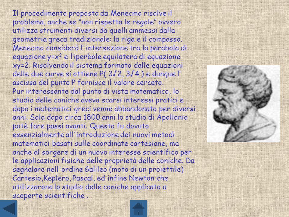Storia delle Coniche Le coniche sono curve studiate sin dall antichità da molti matematici. Sembra che per primo Menecmo (375-325 a.C.), un matematico
