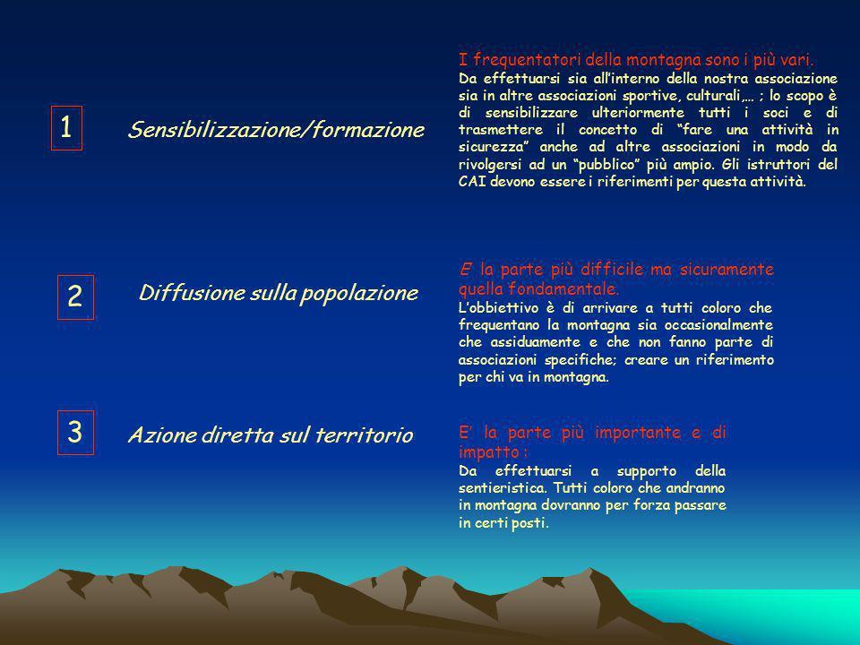 Sensibilizzazione/formazione Diffusione sulla popolazione Azione diretta sul territorio 1 2 3 I frequentatori della montagna sono i più vari.