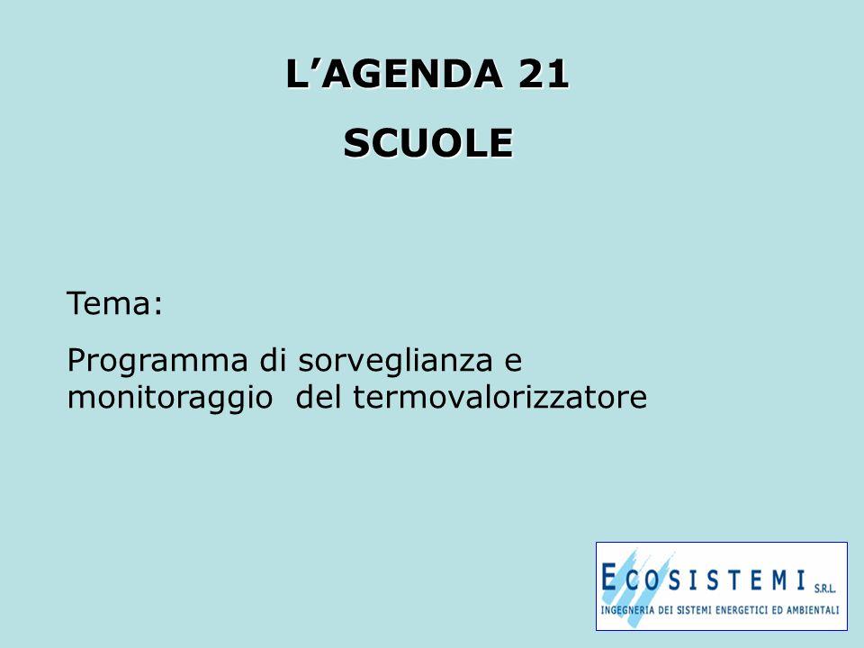 LAGENDA 21 SCUOLE Tema: Programma di sorveglianza e monitoraggio del termovalorizzatore