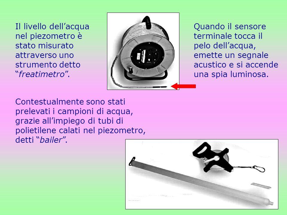 Il livello dellacqua nel piezometro è stato misurato attraverso uno strumento dettofreatimetro. Contestualmente sono stati prelevati i campioni di acq
