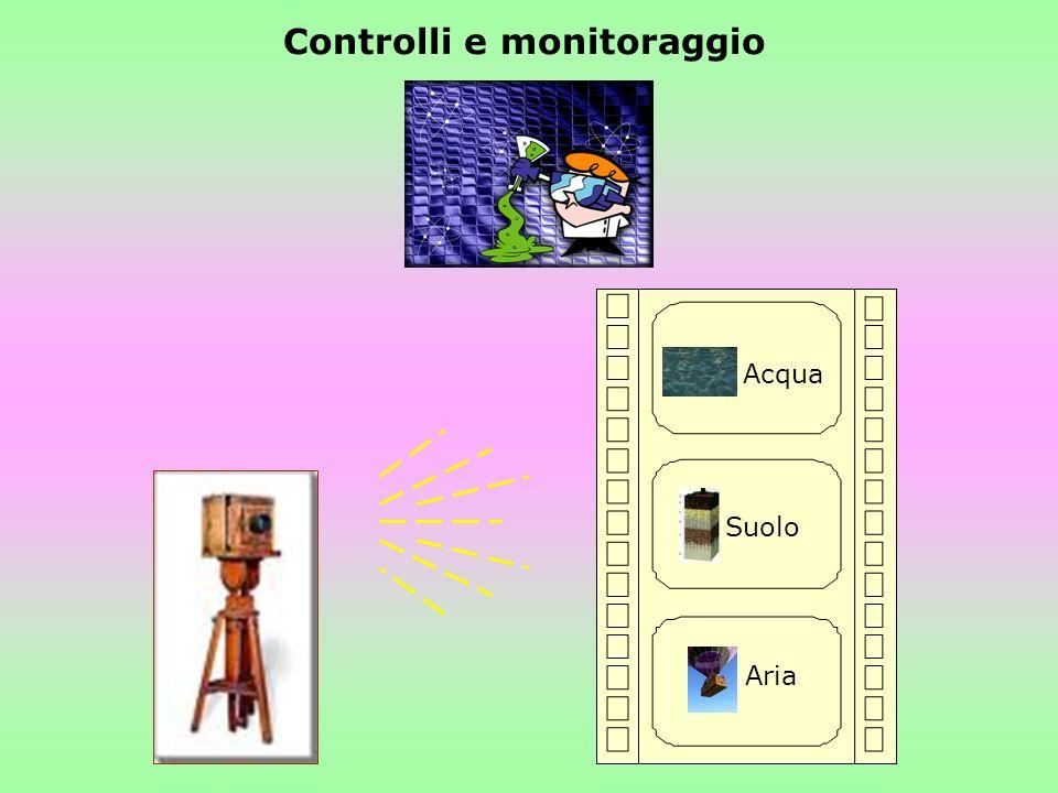 Acqua Aria Suolo Controlli e monitoraggio