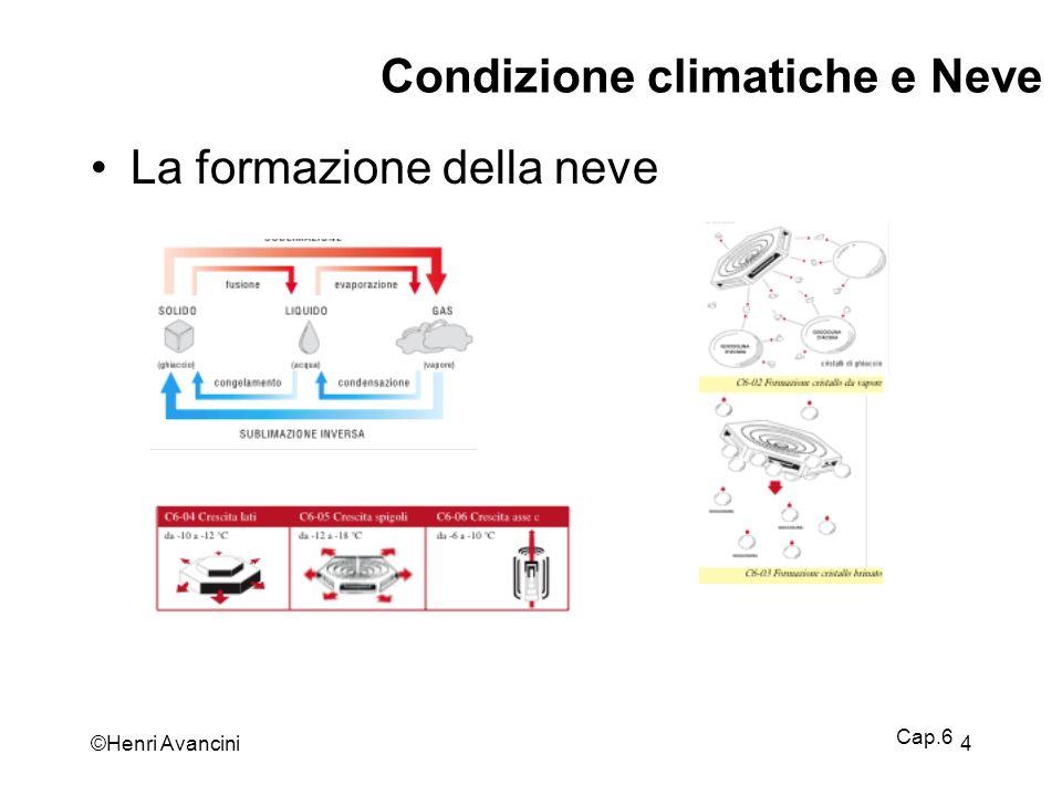 ©Henri Avancini5 Condizione climatiche e Neve Classificazione neve