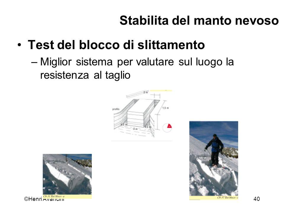 ©Henri Avancini41 Stabilita del manto nevoso Pendenza (inclinazione con il bastoncino) Coesione (Test della pala) Stabilita (Test del bastoncino/sonda)