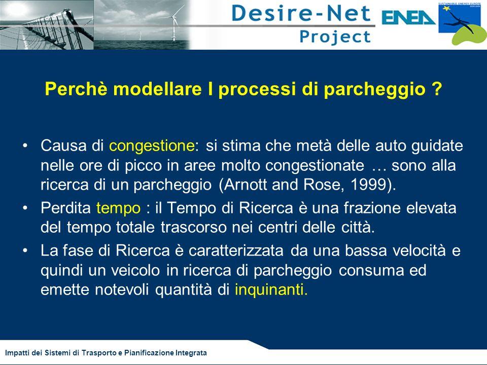 Impatti dei Sistemi di Trasporto e Pianificazione Integrata Perchè modellare I processi di parcheggio .