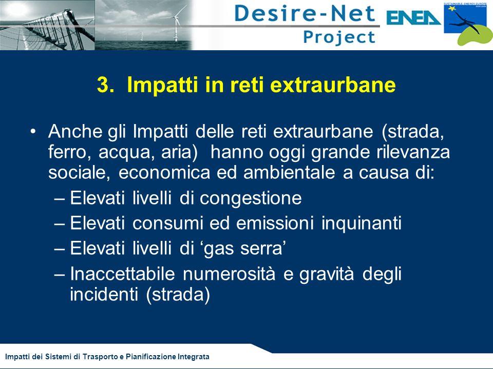 Impatti dei Sistemi di Trasporto e Pianificazione Integrata 3.