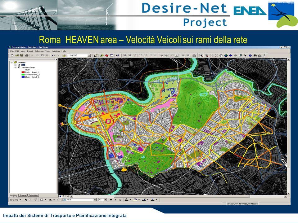 Impatti dei Sistemi di Trasporto e Pianificazione Integrata Roma HEAVEN area – Velocità Veicoli sui rami della rete