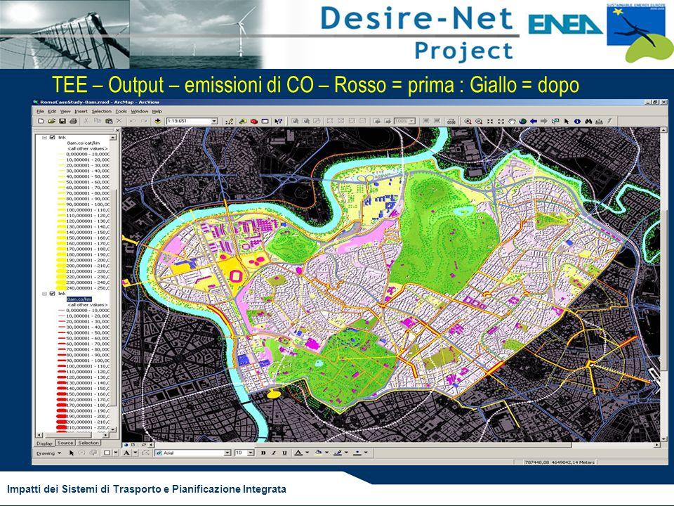Impatti dei Sistemi di Trasporto e Pianificazione Integrata TEE – Output – emissioni di CO – Rosso = prima : Giallo = dopo