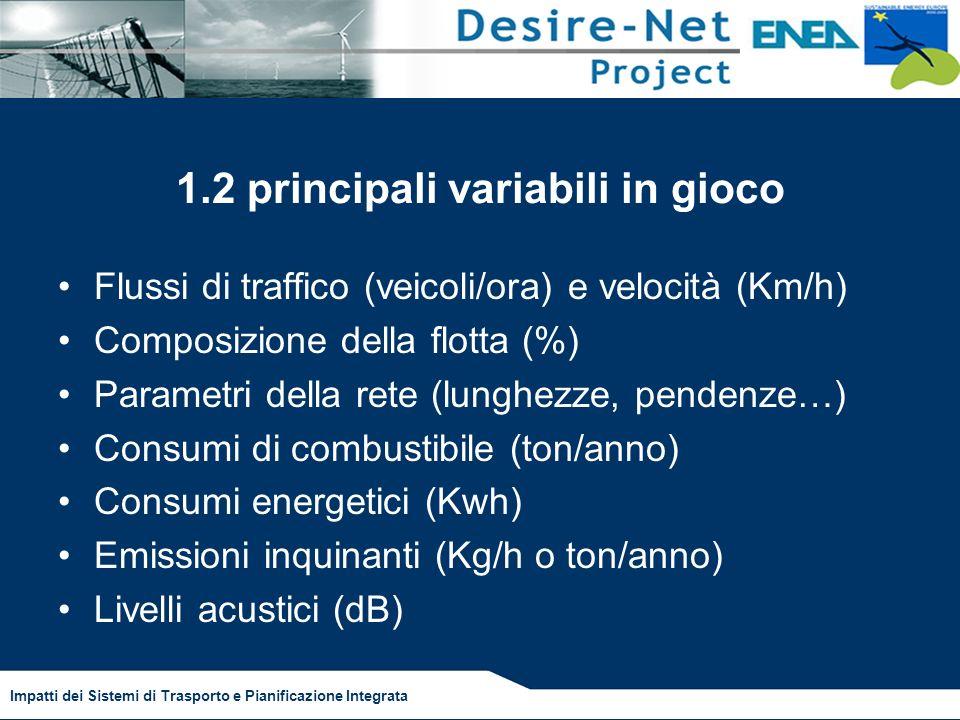 Impatti dei Sistemi di Trasporto e Pianificazione Integrata 1.2 principali variabili in gioco Flussi di traffico (veicoli/ora) e velocità (Km/h) Composizione della flotta (%) Parametri della rete (lunghezze, pendenze…) Consumi di combustibile (ton/anno) Consumi energetici (Kwh) Emissioni inquinanti (Kg/h o ton/anno) Livelli acustici (dB)