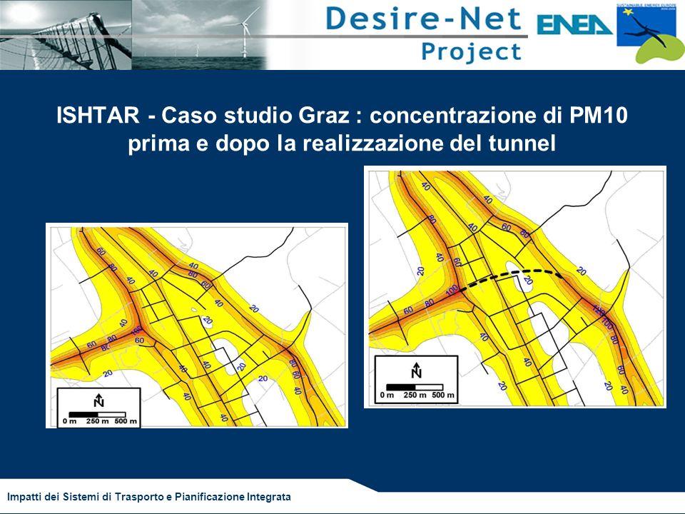 Impatti dei Sistemi di Trasporto e Pianificazione Integrata ISHTAR - Caso studio Graz : concentrazione di PM10 prima e dopo la realizzazione del tunnel