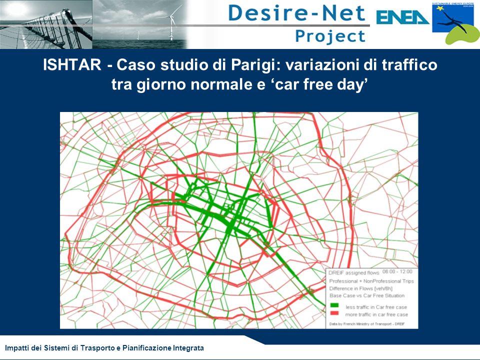 Impatti dei Sistemi di Trasporto e Pianificazione Integrata ISHTAR - Caso studio di Parigi: variazioni di traffico tra giorno normale e car free day