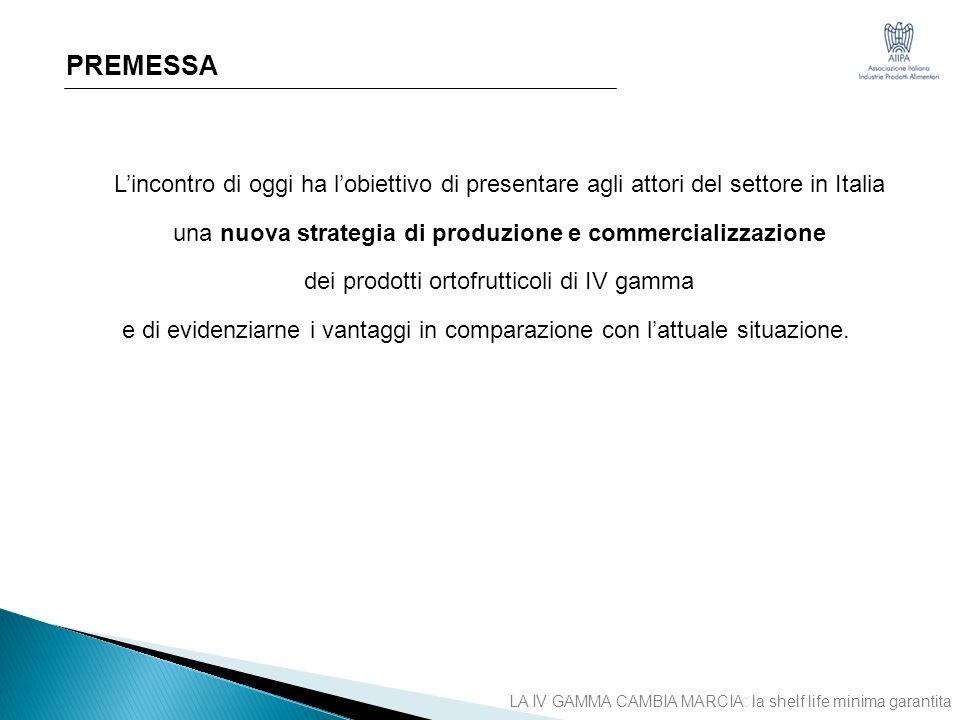 PREMESSA Lincontro di oggi ha lobiettivo di presentare agli attori del settore in Italia una nuova strategia di produzione e commercializzazione dei prodotti ortofrutticoli di IV gamma e di evidenziarne i vantaggi in comparazione con lattuale situazione.