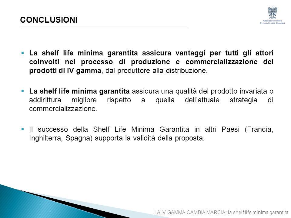 CONCLUSIONI La shelf life minima garantita assicura vantaggi per tutti gli attori coinvolti nel processo di produzione e commercializzazione dei prodotti di IV gamma, dal produttore alla distribuzione.