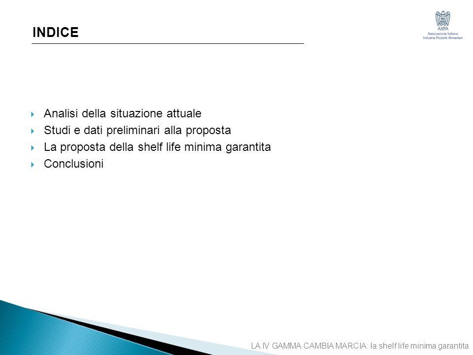 Analisi della situazione attuale Studi e dati preliminari alla proposta La proposta della shelf life minima garantita Conclusioni INDICE LA IV GAMMA CAMBIA MARCIA: la shelf life minima garantita