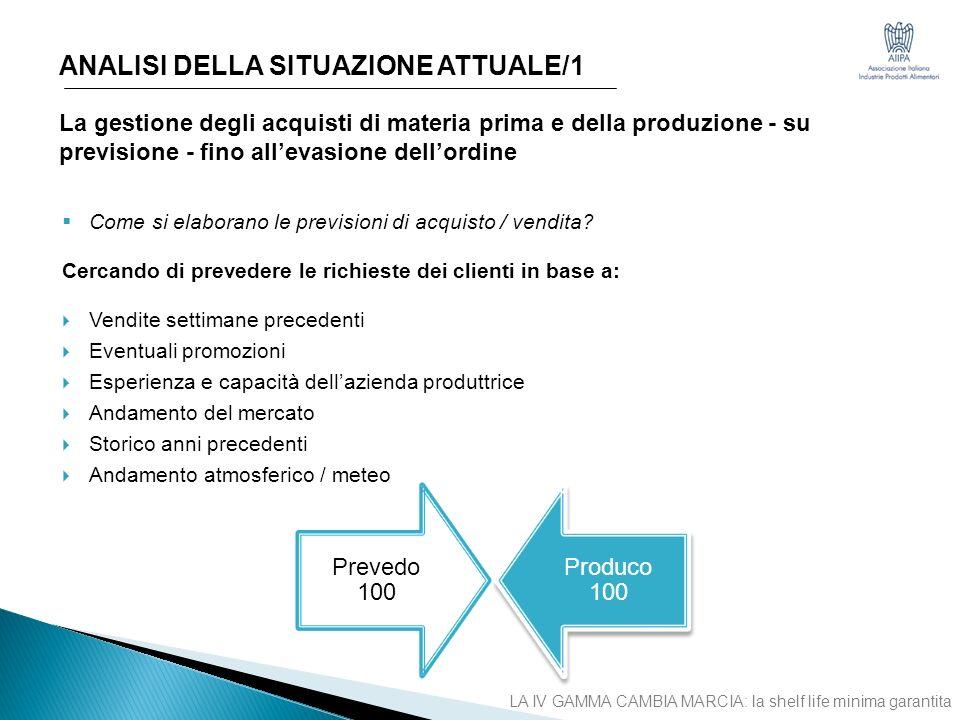ANALISI DELLA SITUAZIONE ATTUALE/1 La gestione degli acquisti di materia prima e della produzione - su previsione - fino allevasione dellordine Come si elaborano le previsioni di acquisto / vendita.