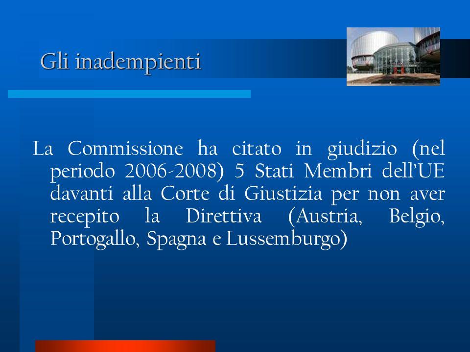 Gli inadempienti La Commissione ha citato in giudizio (nel periodo 2006-2008) 5 Stati Membri dellUE davanti alla Corte di Giustizia per non aver recepito la Direttiva (Austria, Belgio, Portogallo, Spagna e Lussemburgo)