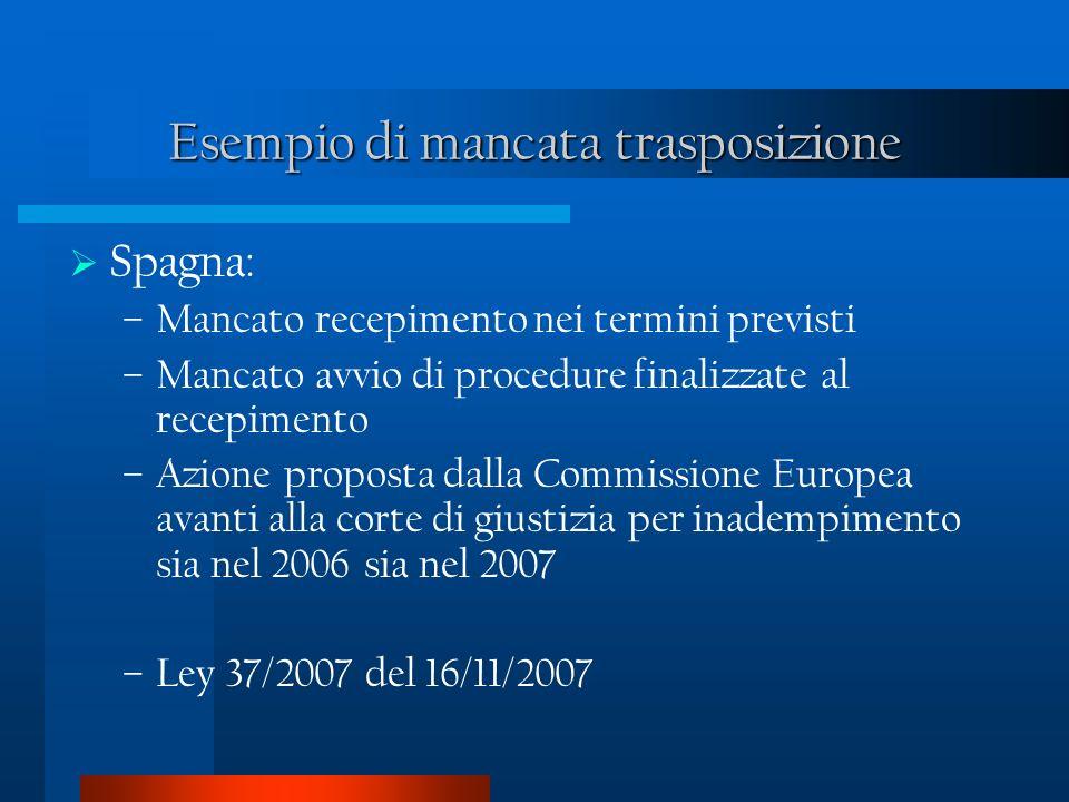 Spagna: –Mancato recepimento nei termini previsti –Mancato avvio di procedure finalizzate al recepimento –Azione proposta dalla Commissione Europea avanti alla corte di giustizia per inadempimento sia nel 2006 sia nel 2007 –Ley 37/2007 del 16/11/2007 Esempio di mancata trasposizione