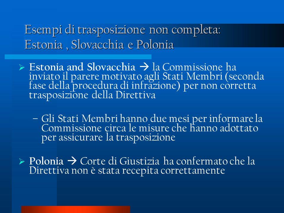 Esempi di trasposizione non completa: Estonia, Slovacchia e Polonia Estonia and Slovacchia la Commissione ha inviato il parere motivato agli Stati Membri (seconda fase della procedura di infrazione) per non corretta trasposizione della Direttiva –Gli Stati Membri hanno due mesi per informare la Commissione circa le misure che hanno adottato per assicurare la trasposizione Polonia Corte di Giustizia ha confermato che la Direttiva non è stata recepita correttamente