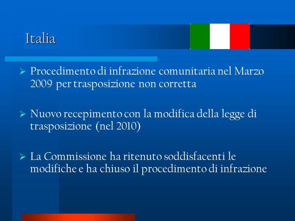 Procedimento di infrazione comunitaria nel Marzo 2009 per trasposizione non corretta Nuovo recepimento con la modifica della legge di trasposizione (nel 2010) La Commissione ha ritenuto soddisfacenti le modifiche e ha chiuso il procedimento di infrazione Italia