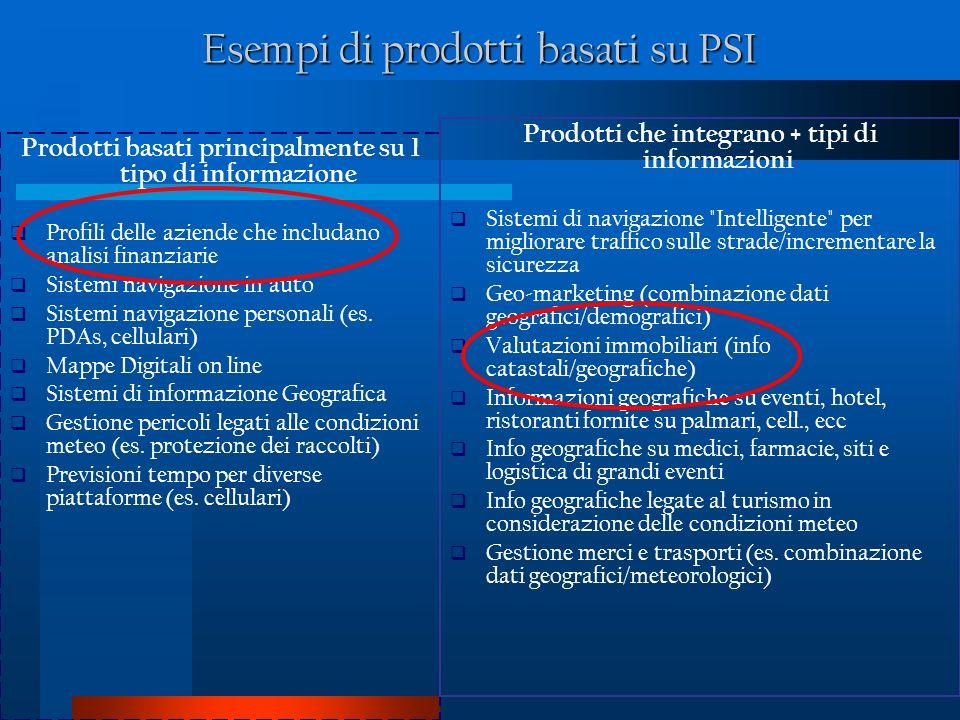 Esempi di prodotti basati su PSI Prodotti basati principalmente su 1 tipo di informazione Profili delle aziende che includano analisi finanziarie Sistemi navigazione in auto Sistemi navigazione personali (es.