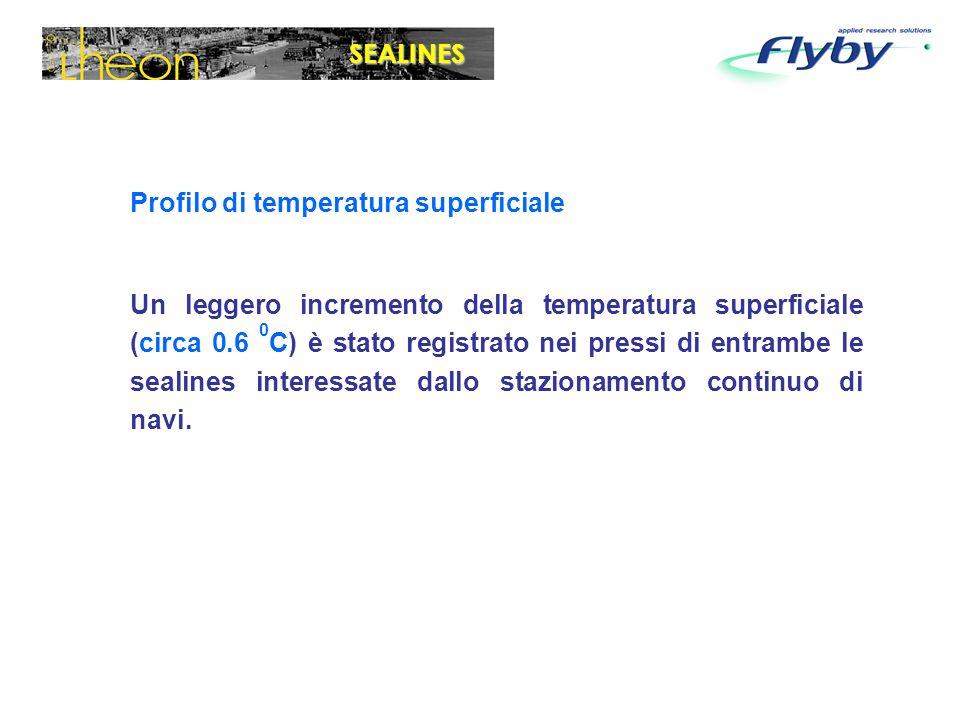Profilo di temperatura superficiale Un leggero incremento della temperatura superficiale (circa 0.6 0 C) è stato registrato nei pressi di entrambe le sealines interessate dallo stazionamento continuo di navi.