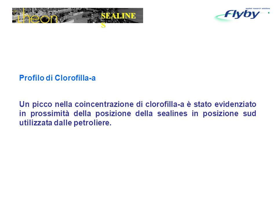 Profilo di Clorofilla-a Un picco nella coincentrazione di clorofilla-a è stato evidenziato in prossimità della posizione della sealines in posizione sud utilizzata dalle petroliere.