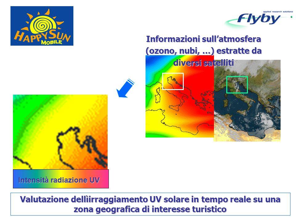 Informazioni sullatmosfera (ozono, nubi, …) estratte da diversi satelliti Valutazione dellìirraggiamento UV solare in tempo reale su una zona geografica di interesse turistico Intensità radiazione UV