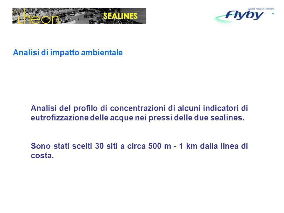 Analisi del profilo di concentrazioni di alcuni indicatori di eutrofizzazione delle acque nei pressi delle due sealines.