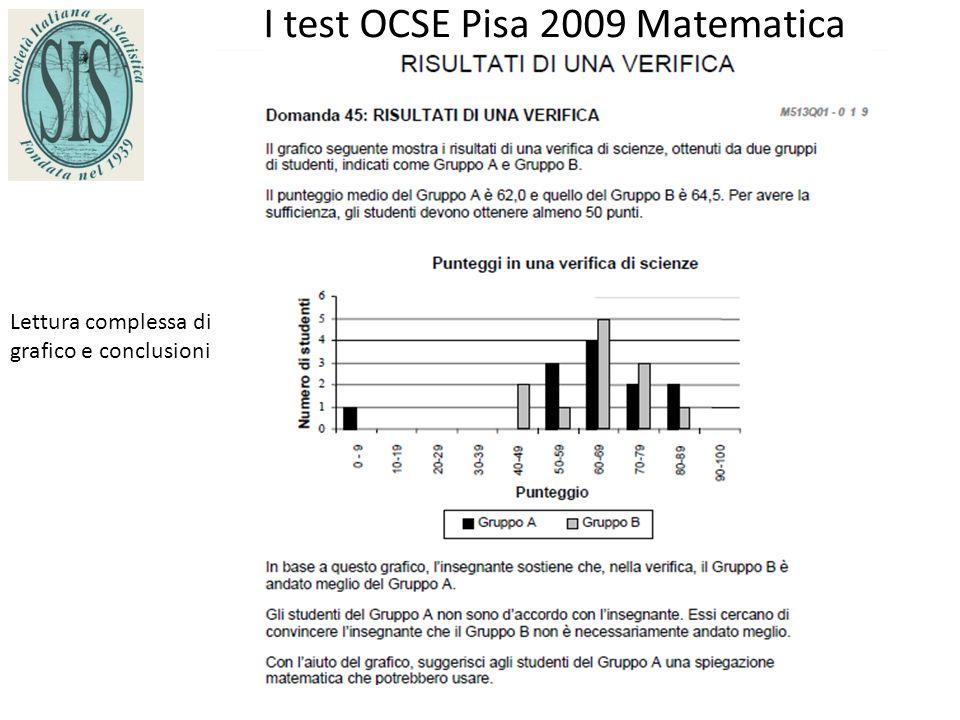 I test OCSE Pisa 2009 Matematica Lettura complessa di un grafico e conclusioni
