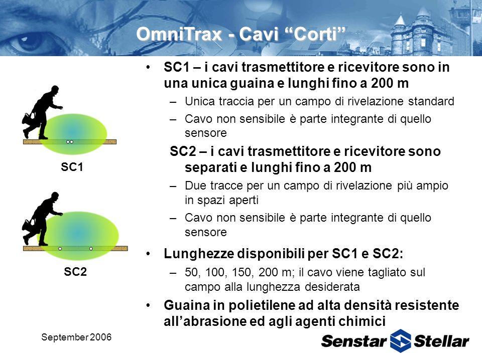 September 2006 SC1 SC2 OmniTrax - Cavi Corti SC1 – i cavi trasmettitore e ricevitore sono in una unica guaina e lunghi fino a 200 m –Unica traccia per un campo di rivelazione standard –Cavo non sensibile è parte integrante di quello sensore SC2 – i cavi trasmettitore e ricevitore sono separati e lunghi fino a 200 m –Due tracce per un campo di rivelazione più ampio in spazi aperti –Cavo non sensibile è parte integrante di quello sensore Lunghezze disponibili per SC1 e SC2: –50, 100, 150, 200 m; il cavo viene tagliato sul campo alla lunghezza desiderata Guaina in polietilene ad alta densità resistente allabrasione ed agli agenti chimici