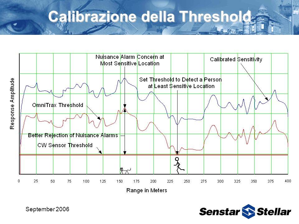 September 2006 Calibrazione della Threshold