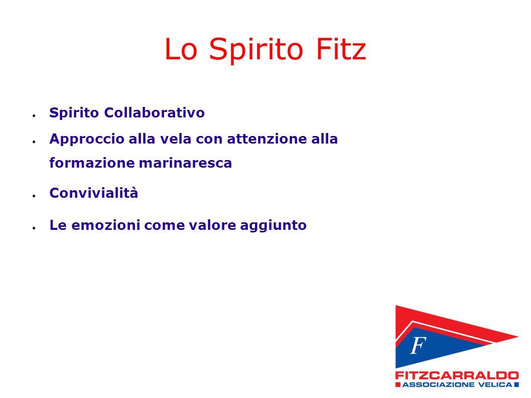 Lo Spirito Fitz Spirito Collaborativo Approccio alla vela con attenzione alla formazione marinaresca Convivialità Le emozioni come valore aggiunto