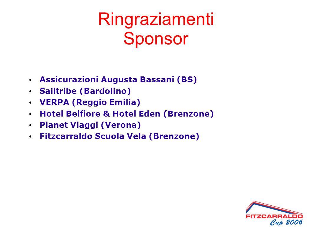Ringraziamenti Sponsor Assicurazioni Augusta Bassani (BS) Sailtribe (Bardolino) VERPA (Reggio Emilia) Hotel Belfiore & Hotel Eden (Brenzone) Planet Viaggi (Verona) Fitzcarraldo Scuola Vela (Brenzone)