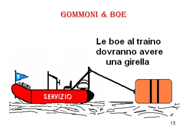 13 Gommoni & Boe