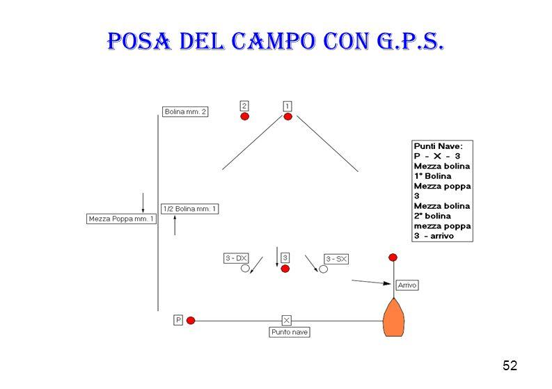 52 Posa del campo con G.P.S.