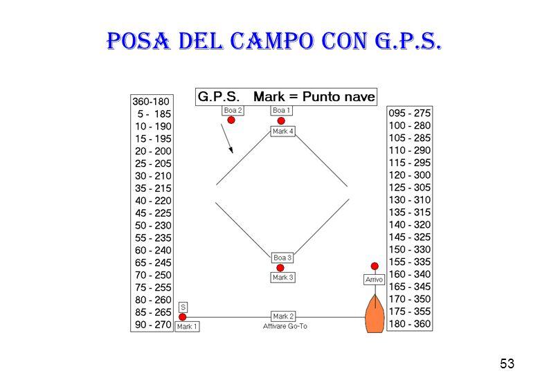 53 Posa del campo con G.P.S.