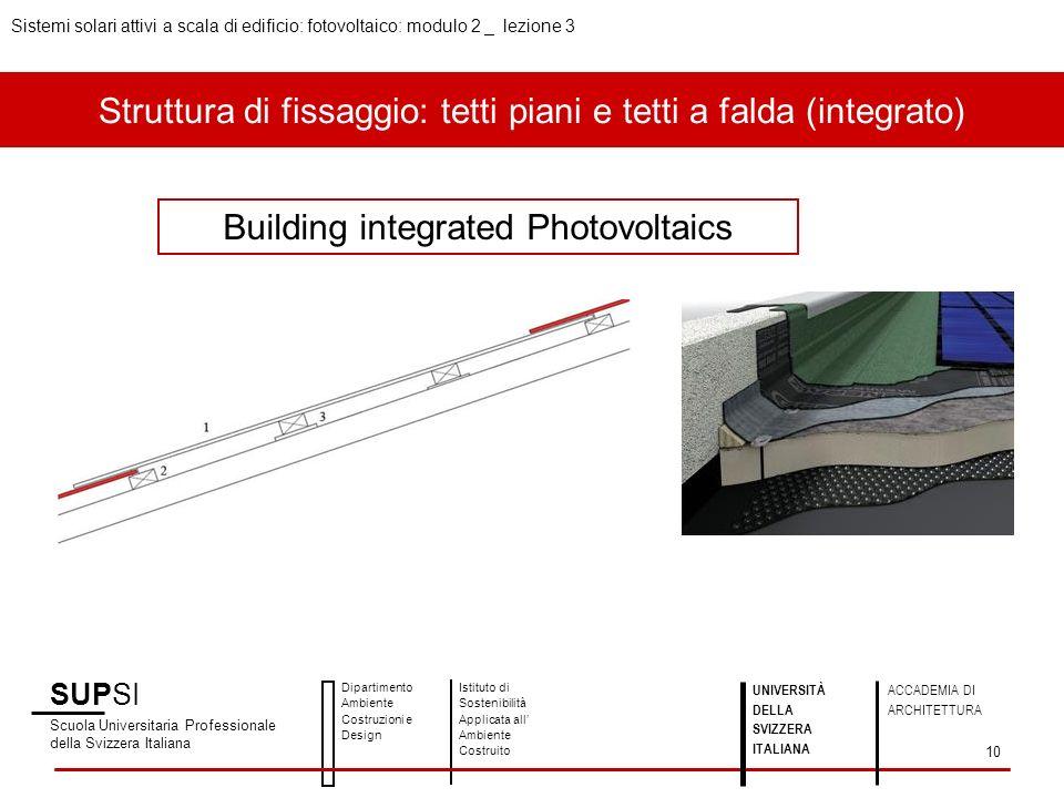 Struttura di fissaggio: tetti piani e tetti a falda (integrato) SUPSI Scuola Universitaria Professionale della Svizzera Italiana Dipartimento Ambiente
