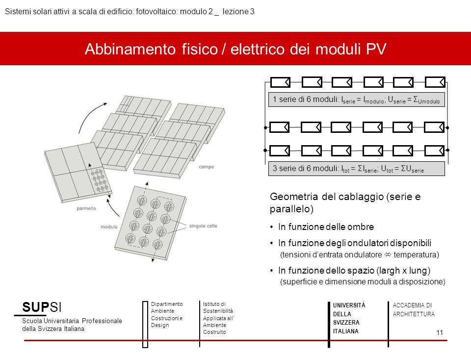 Abbinamento fisico / elettrico dei moduli PV 1 serie di 6 moduli: I serie = I modulo ; U serie = Σ Umodulo 3 serie di 6 moduli: I tot = ΣI serie ; U t