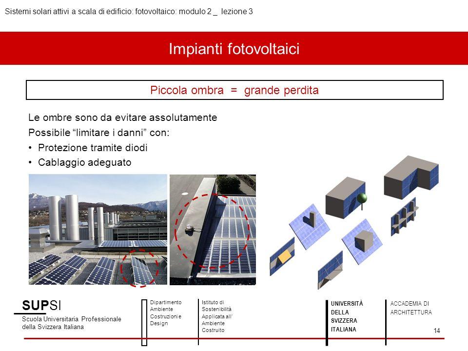 Impianti fotovoltaici Le ombre sono da evitare assolutamente Possibile limitare i danni con: Protezione tramite diodi Cablaggio adeguato Piccola ombra