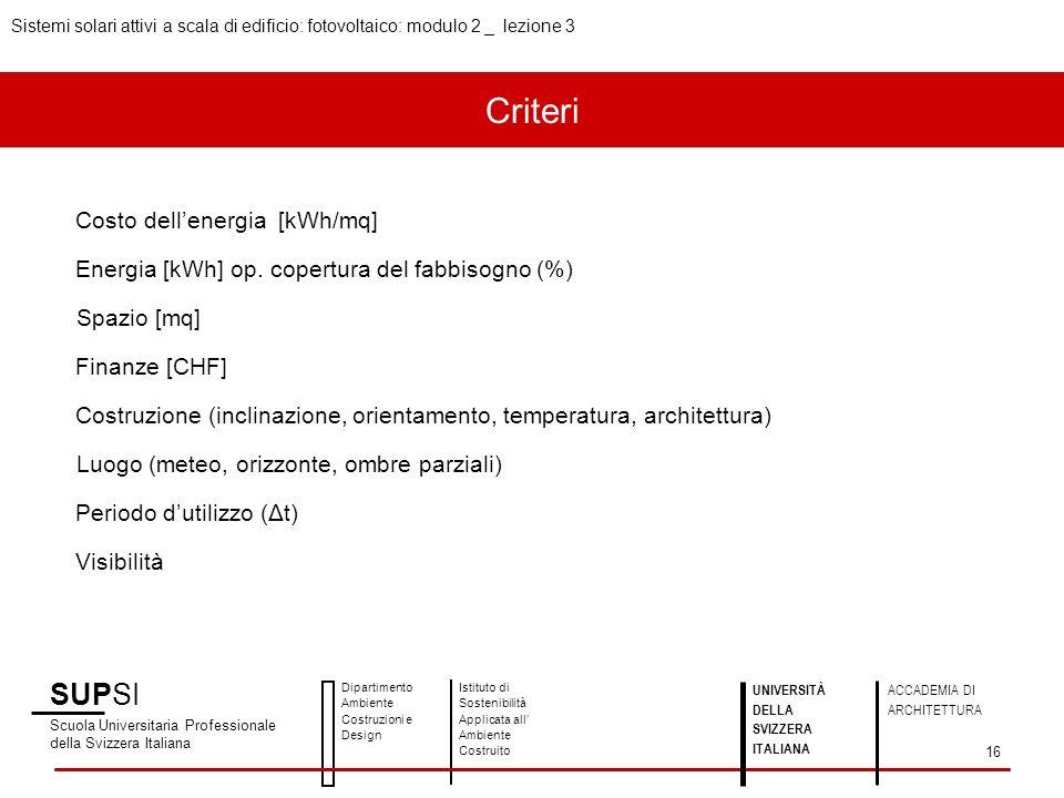 Criteri Costo dellenergia [kWh/mq] Energia [kWh] op. copertura del fabbisogno (%) Spazio [mq] Finanze [CHF] Costruzione (inclinazione, orientamento, t
