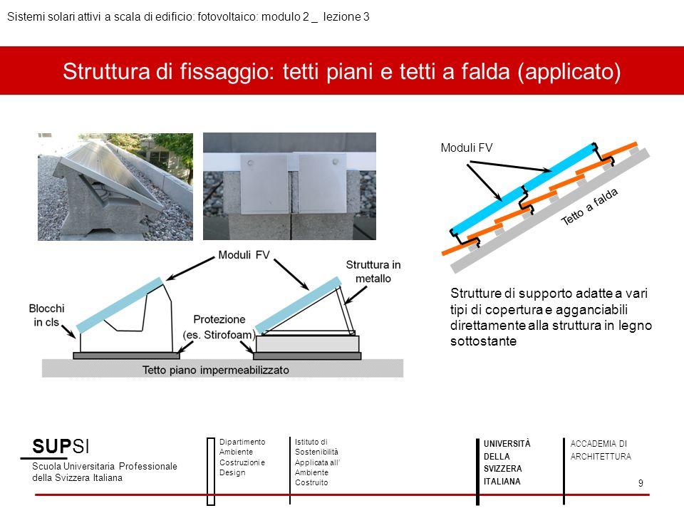 Struttura di fissaggio: tetti piani e tetti a falda (applicato) Moduli FV Tetto a falda Strutture di supporto adatte a vari tipi di copertura e agganc