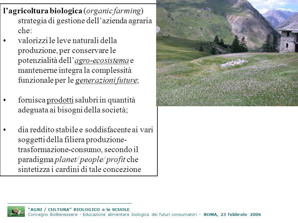 AGRI / CULTURA BIOLOGICO e le SCUOLE Convegno BioBenessere - Educazione alimentare biologica dei futuri consumatori - ROMA, 23 febbraio 2006 Concetti di: Sostenibilità dell Agro- ecosistema Sicurezza alimentare - ambientale (prodotto – filiera produttiva) Certificazione
